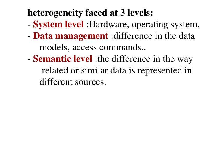 heterogeneity faced at 3 levels: