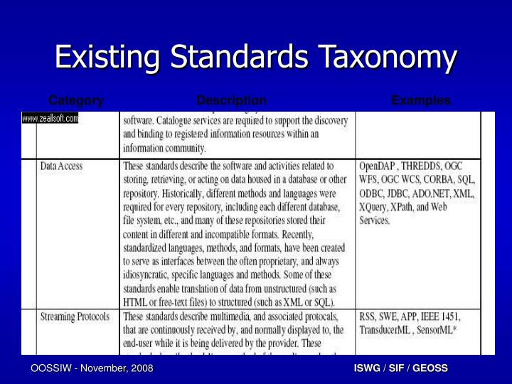 Existing Standards Taxonomy