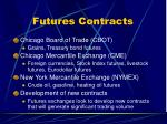 futures contracts1