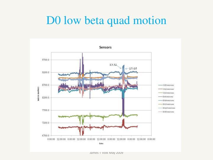 D0 low beta quad motion