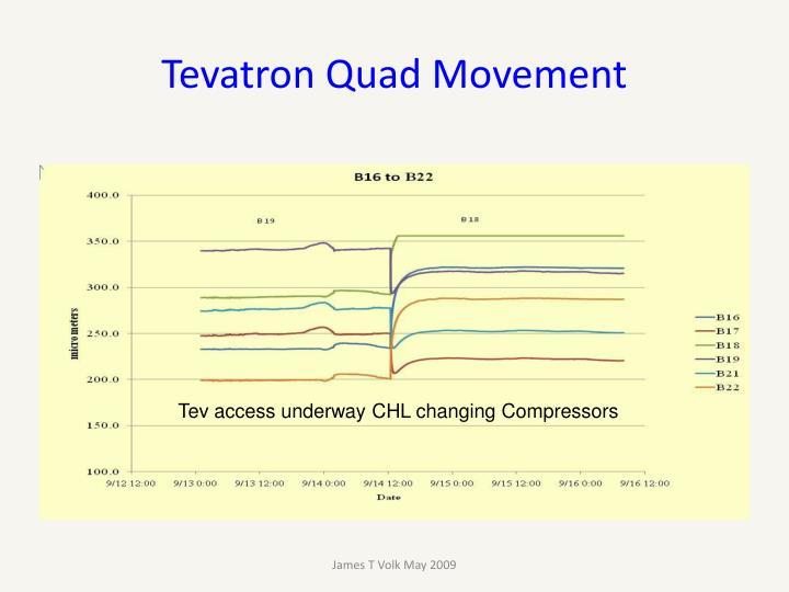 Tevatron Quad Movement