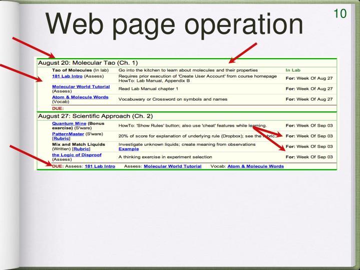 Web page operation