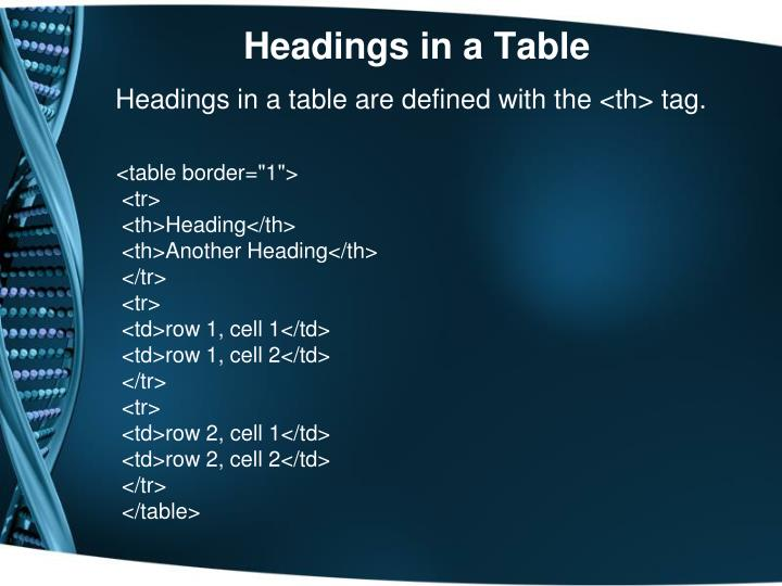 Headings in a Table