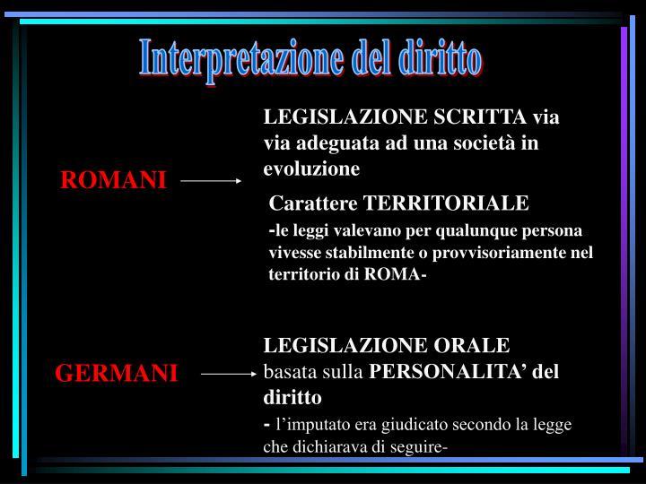 Interpretazione del diritto