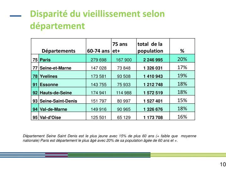 Disparité du vieillissement selon département