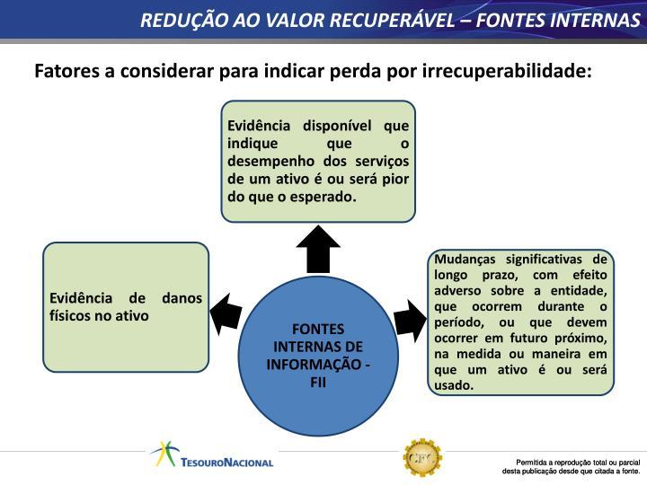 REDUÇÃO AO VALOR RECUPERÁVEL – FONTES INTERNAS
