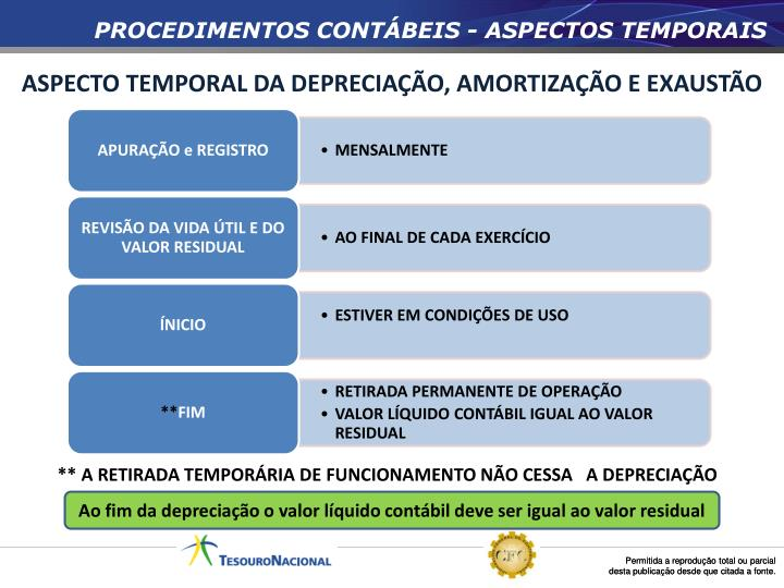 PROCEDIMENTOS CONTÁBEIS - ASPECTOS TEMPORAIS
