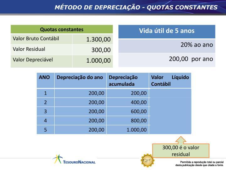 MÉTODO DE DEPRECIAÇÃO - QUOTAS CONSTANTES