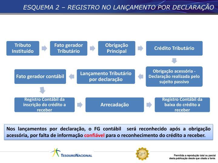 ESQUEMA 2 – REGISTRO NO LANÇAMENTO POR DECLARAÇÃO