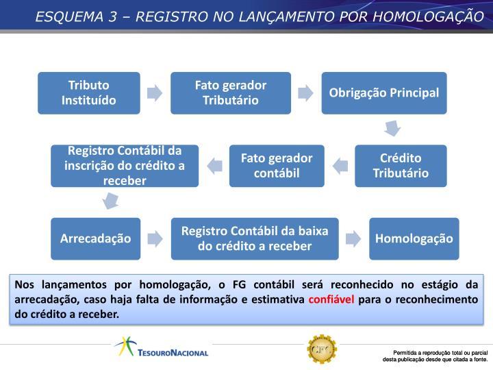 ESQUEMA 3 – REGISTRO NO LANÇAMENTO POR HOMOLOGAÇÃO