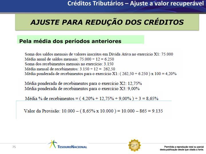 Créditos Tributários –