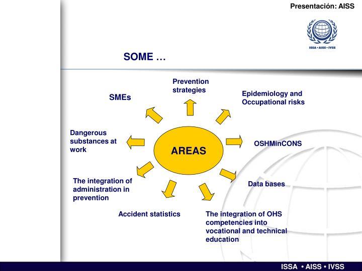 Presentación: AISS