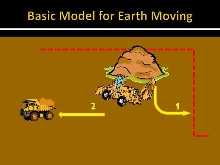 Basic Model for Earth Moving