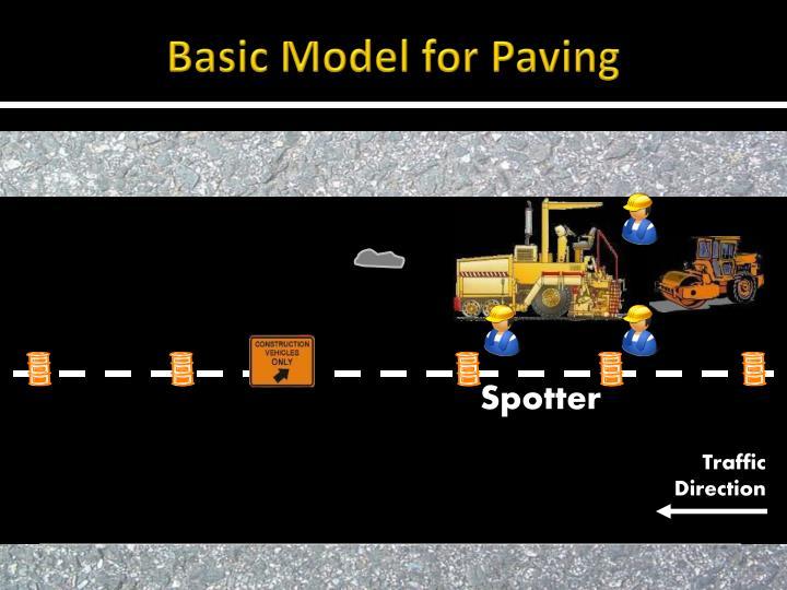 Basic Model for Paving