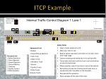 itcp example