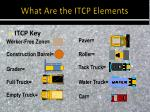 what are the itcp elements1