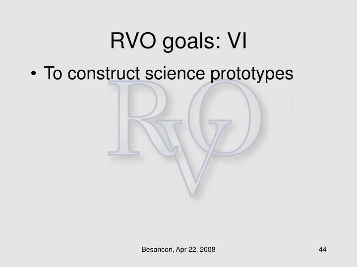 RVO goals: VI