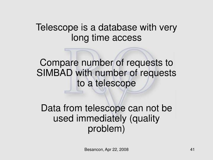 Telescope is a database with very long time access
