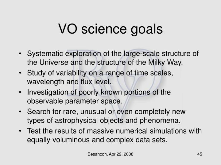 VO science goals