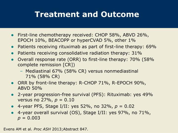 Treatment and Outcome