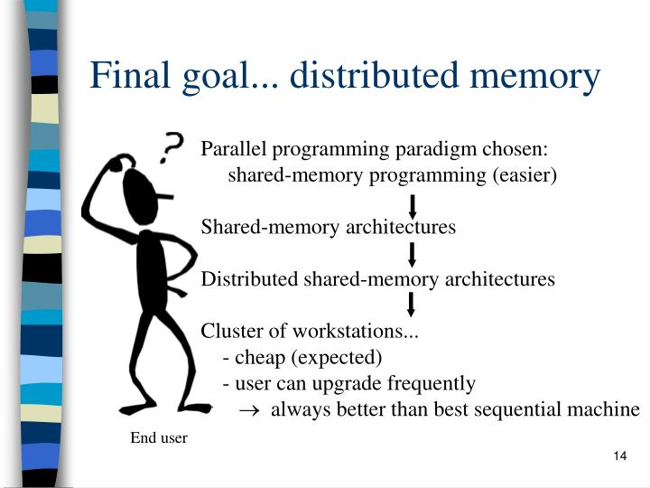 Final goal... distributed memory