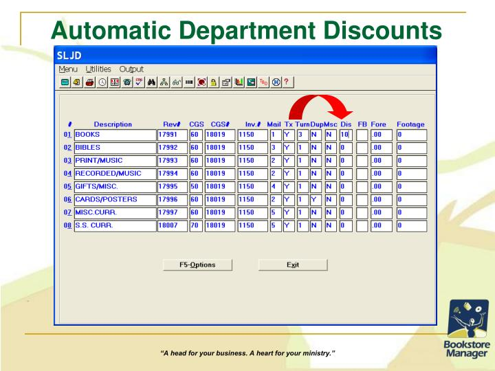 Automatic Department Discounts