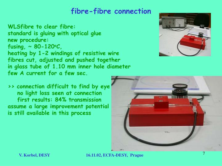 fibre-fibre connection