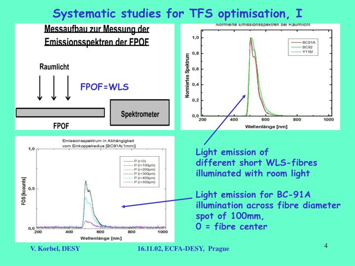 Systematic studies for TFS optimisation, I