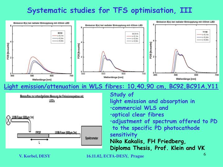 Systematic studies for TFS optimisation, III