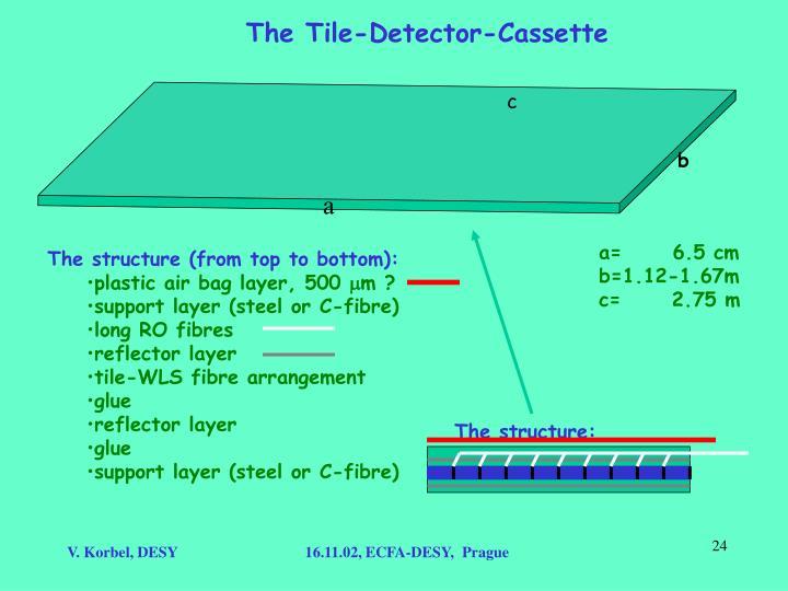 The Tile-Detector-Cassette