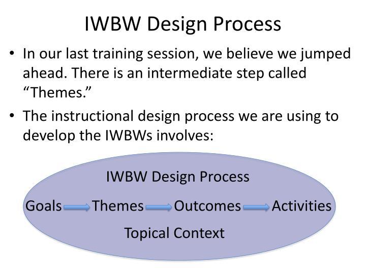 IWBW Design Process