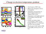 change in electron temperature gradient