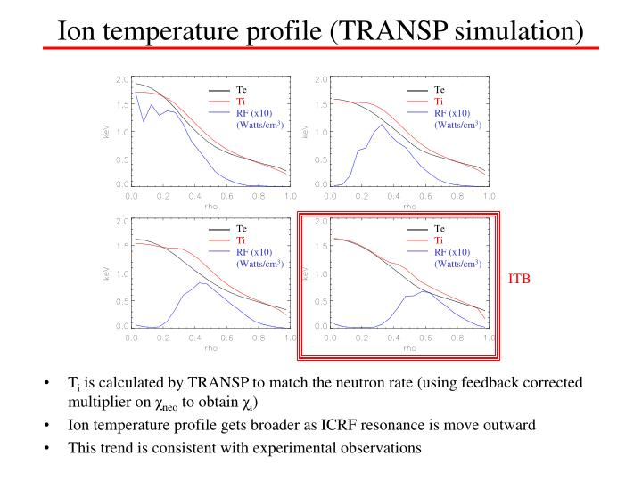 Ion temperature profile (TRANSP simulation)