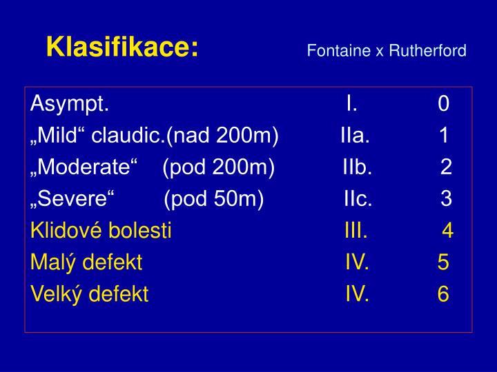 Klasifikace:
