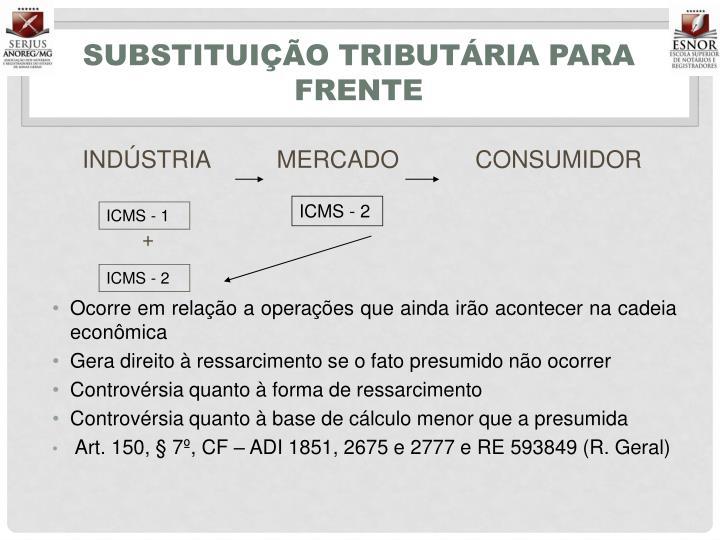 SUBSTITUIÇÃO TRIBUTÁRIA PARA FRENTE
