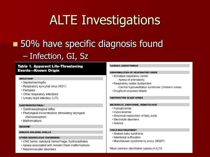 ALTE Investigations