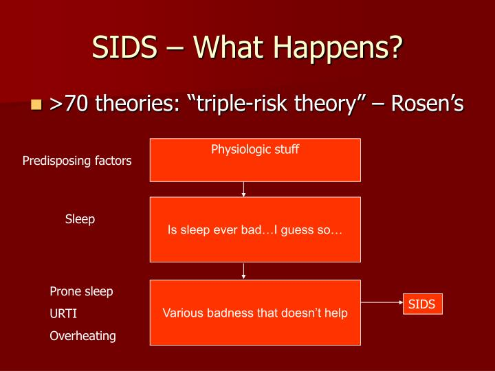 SIDS – What Happens?