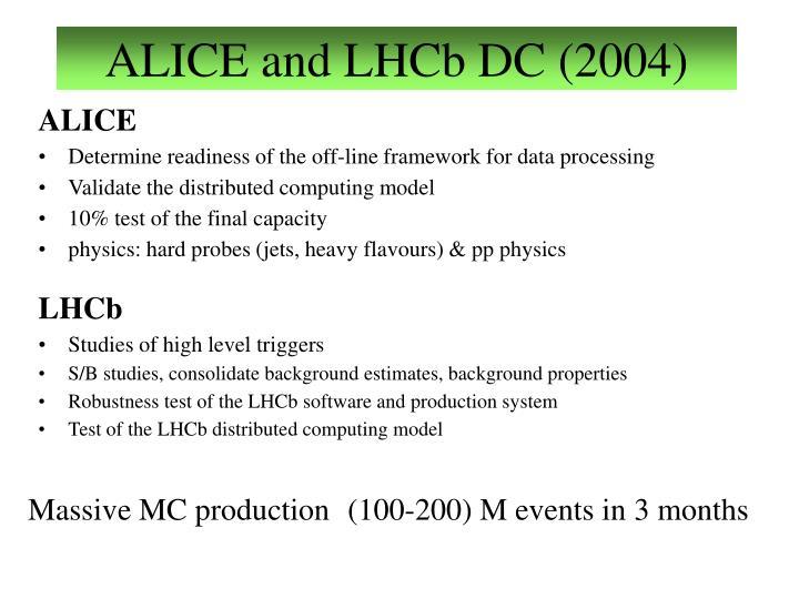 ALICE and LHCb DC (2004)