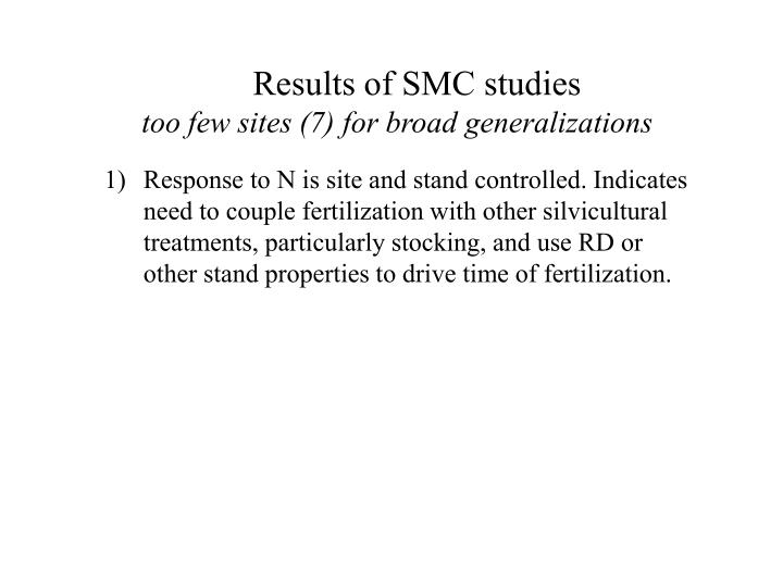 Results of SMC studies