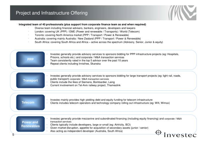 Project and Infrastructure Offering