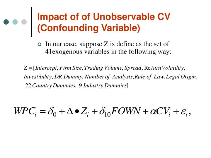 Impact of of Unobservable CV (Confounding Variable)