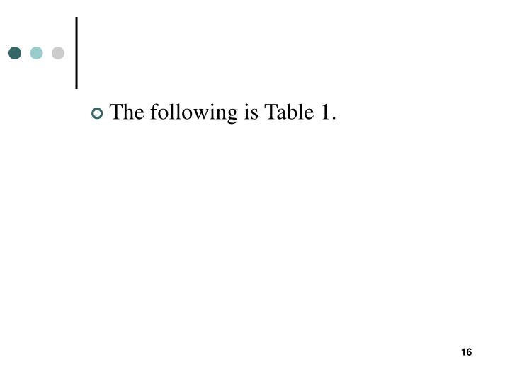 The following is Table 1.
