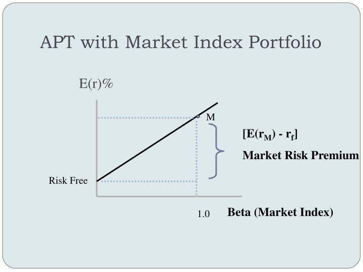 APT with Market Index Portfolio