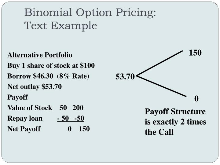 Binomial Option Pricing: