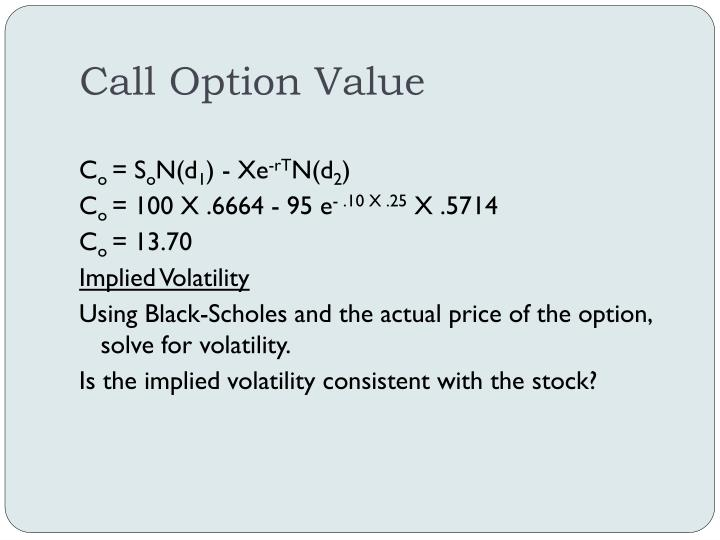 Call Option Value