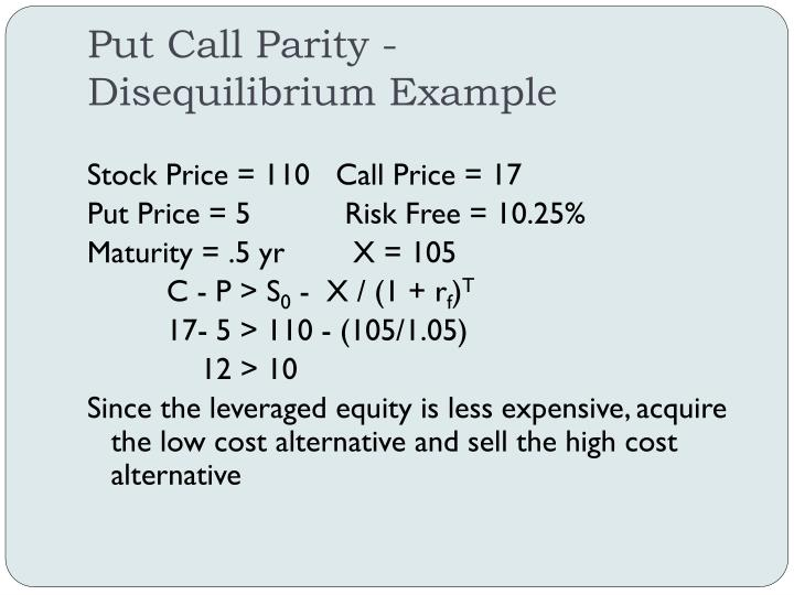 Put Call Parity -