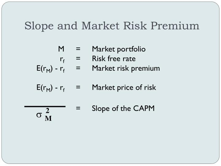 Slope and Market Risk Premium