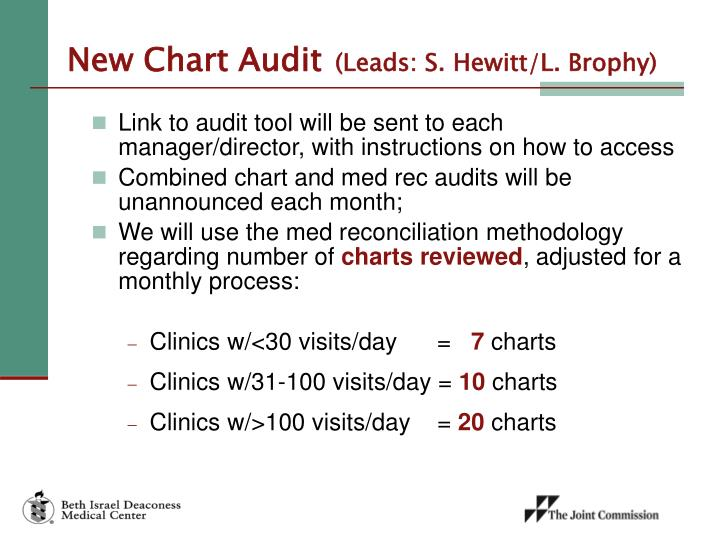 New Chart Audit