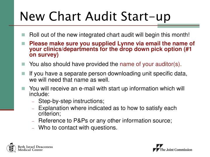 New Chart Audit Start-up