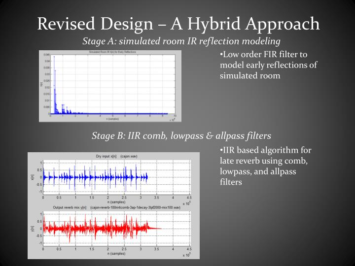 Revised Design – A Hybrid Approach